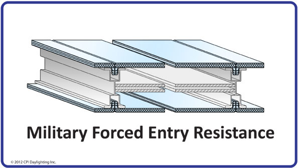 Quadwall Military Forced Entry Resistance