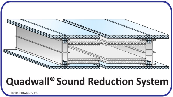 Quadwall Sound Reduction