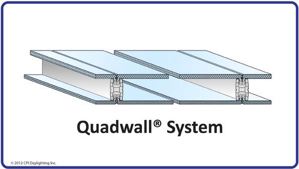 Quadwall-System