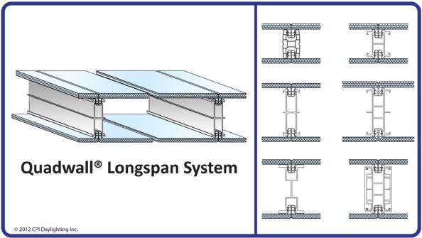 Quadwall-long-span
