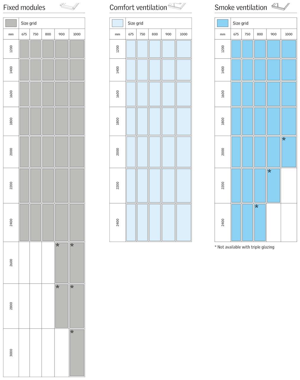 size-grid